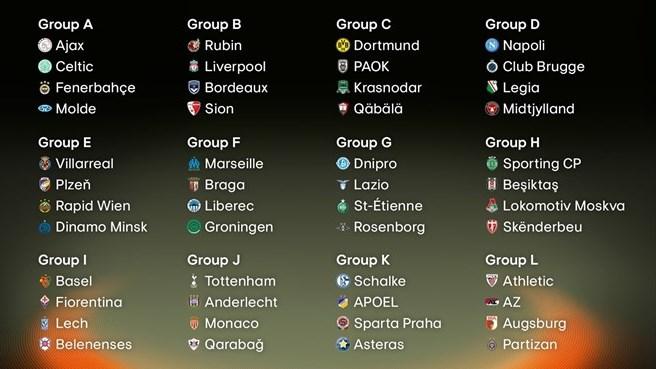 Состоялась жеребьевка Лиги Европы 2015-2016