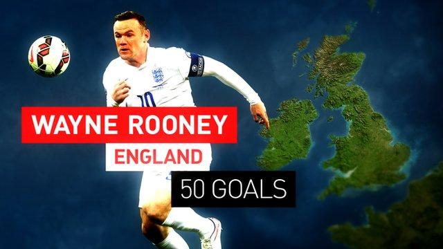 Лучший нападающий сборной Англии - Уэйн Руни