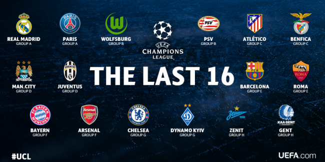 Еврокубки_жеребьевка плей-офф Лиги Чемпионов 2015-2016
