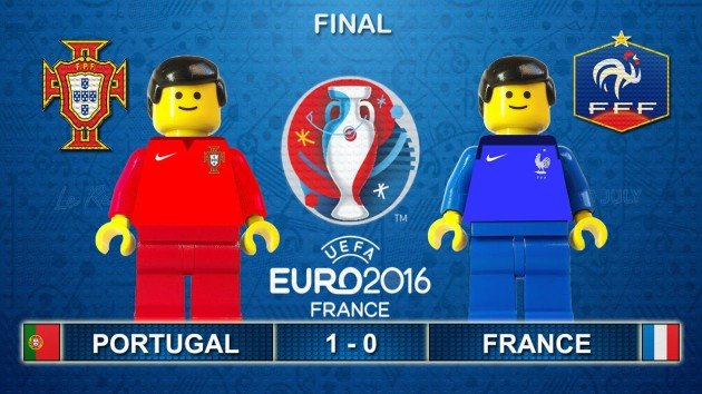 Рекорды сборной Португалии в финале Евро-2016