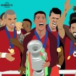 Все рекорды Евро-2016